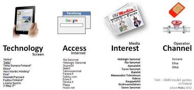 12_TAIC_SIMO_Technology-Access-Interest-Channel_Screen-Internet-Media-Operator_Businesses_Finland-linear-structure-iPad-Sim-Web-Old-media-newspaper_Juhani_Risku_201