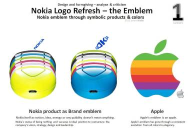 12_Design-criticism-1-leadership-Nokia-Logo-emblem-Apple-brand-symbols-forms-colors-formgiving-morphology-Juhani-Risku-arctic