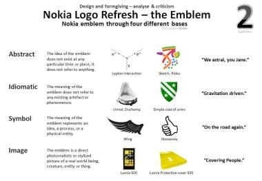12_Design-criticism-2-leadership-Nokia-Logo-emblem-Apple-brand-symbols-forms-colors-Duchamp-Idiom-formgiving-morphology-Juhani-Risku-arctic