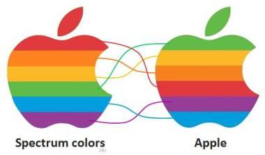 12_Design-criticism-Apple-logo-leadership-Nokia-emblem-brand-symbols-forms-colors-Idiom-formgiving-morphology-Juhani-Risku-arctic