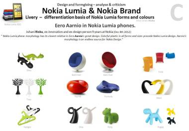 12_Design-criticism-C-leadership-Nokia-Lumia-Eero-Aarnio-forms-colors-formgiving-morphology-Juhani-Risku-arctic-architecture