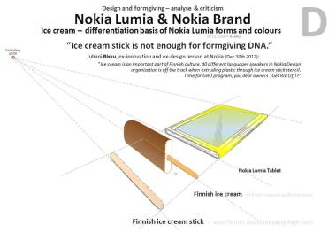12_Design-criticism-D-leadership-Nokia-Lumia-Finnish-Ice-cream-stick-Yellow-plastic-idiotic-Ahtisaari-traditional-forms-colors-formgiving-morphology-Juhani-Risku-arctic