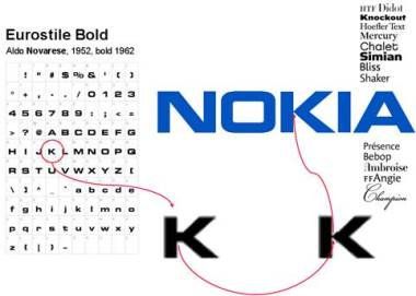 12_Design-criticism-E-leadership-Nokia-logo-Microgramma-Eurostile-comparison-forms-colors-formgiving-morphology-Juhani-Risku-arctic-architecture