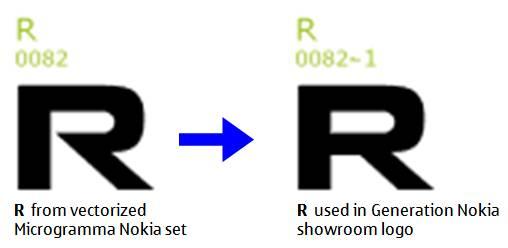 12_Design-criticism-R-leadership-Nokia-Logo-vector-font-typeface-design-brand-forms-formgiving-morphology-Juhani-Risku-arctic