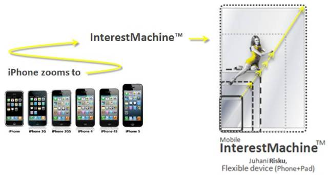 After-iPhone-iPad_Juhani-Risku-architect-designer_What-comes-after-iPhone_Interest-Machine_comes_Apple-Google-Nokia-Samsung