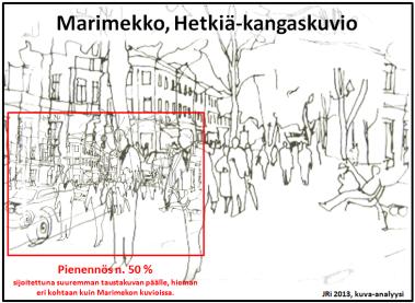 Marimekko-Hetkiä-kuvio-kuva-analyysi-Risku