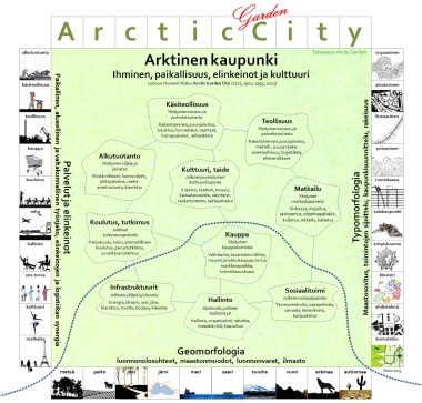 Talvivaara-Arctic-Garden-City-Engineering-Ethical-Industry-Center-Juhani-Risku-Architecture-47-Ivalo-Design-planning