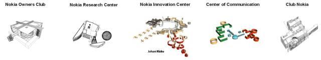 Juhani-Risku-Nokia-Innovation-Center-straegy-47-arctic-architecture