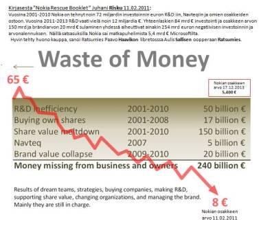 Nokia-negative-investments-2001-2013-254-billion-euros-JRi